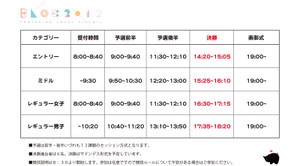 Timetable2012