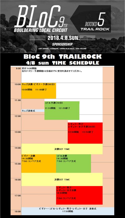 Bloc20182