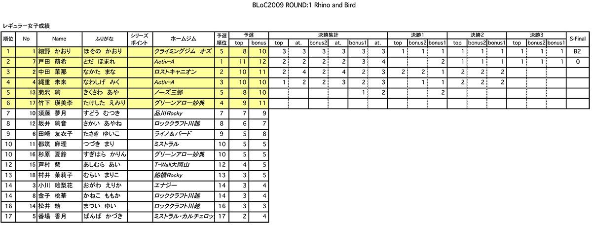 Blocrab2012_rw_2